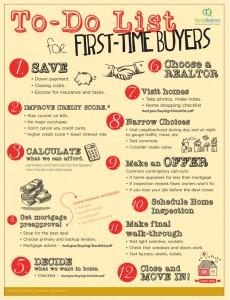 Fist Time Homebuyer Checklist