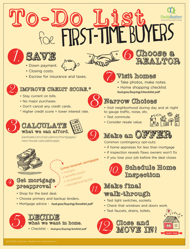 to do list for first time home buyers infographic tommy realtor. Black Bedroom Furniture Sets. Home Design Ideas