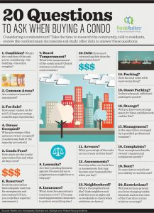 Infographic - 20 questions when buying a condo