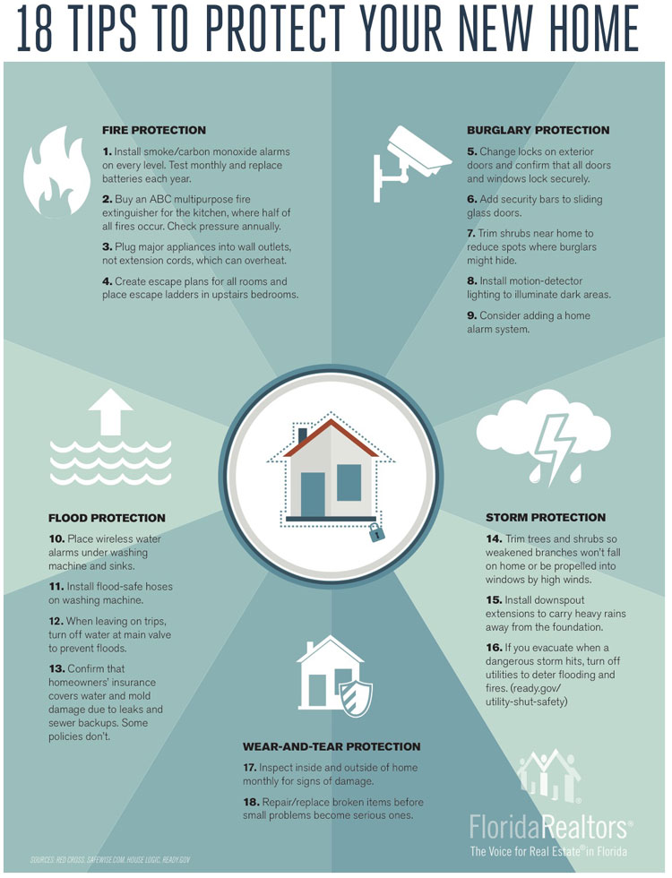 18 Steps to Protect Your Home INFOGRAPHIC