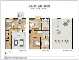 Oakland Terrace Floorplan