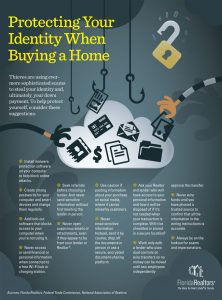 INFOGRAPHIC: Protect Your Identity When Buying A Home