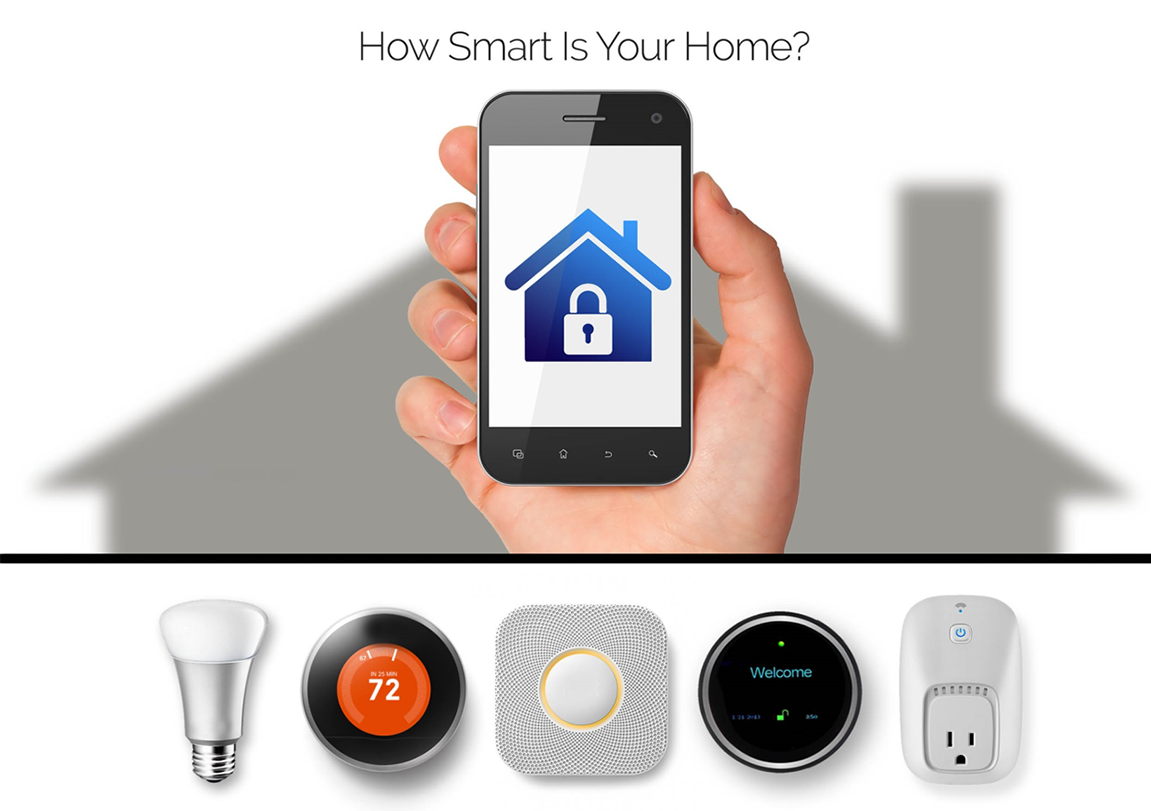 Types of Smart Home Technology