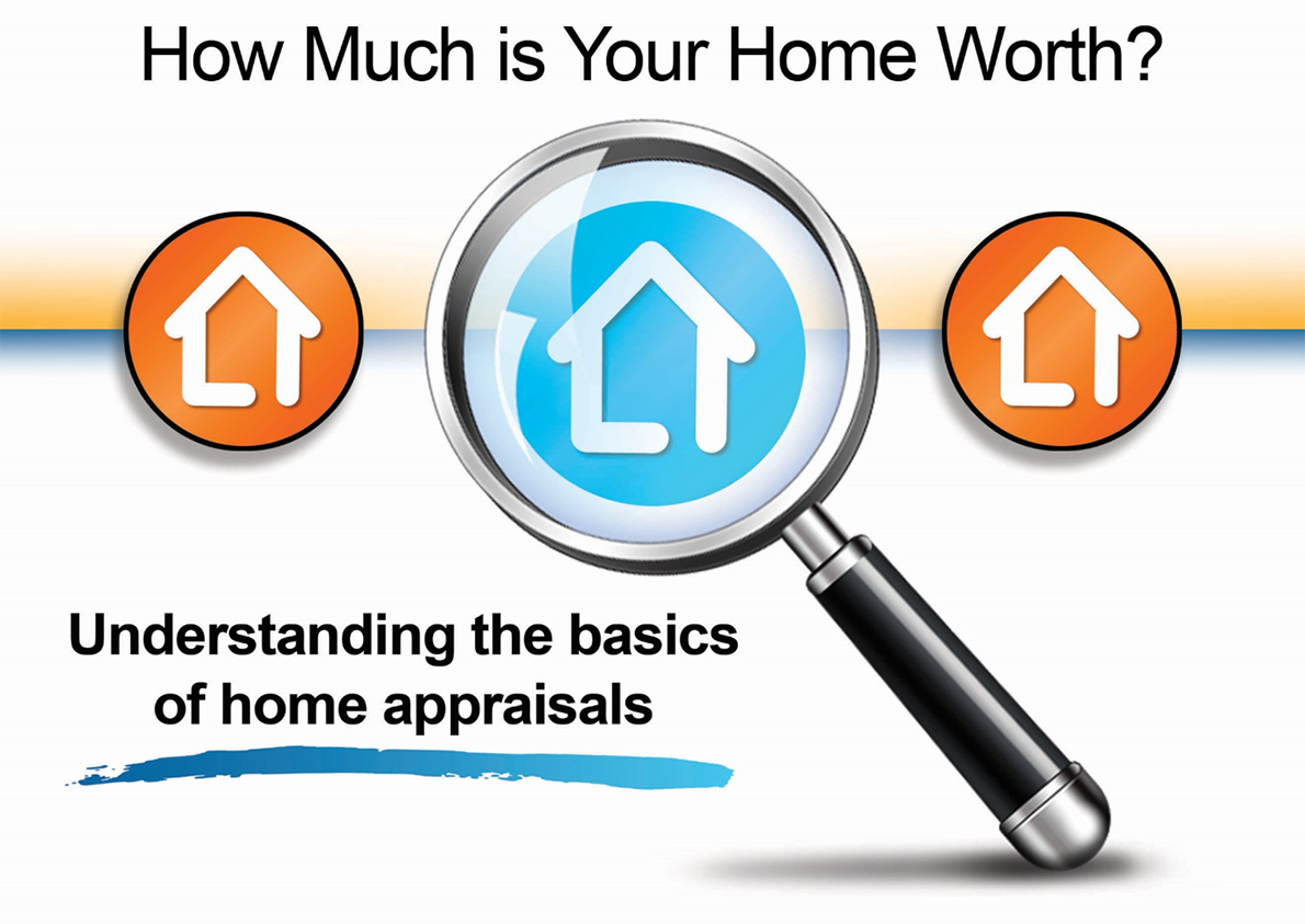 Basics of An Appraisal