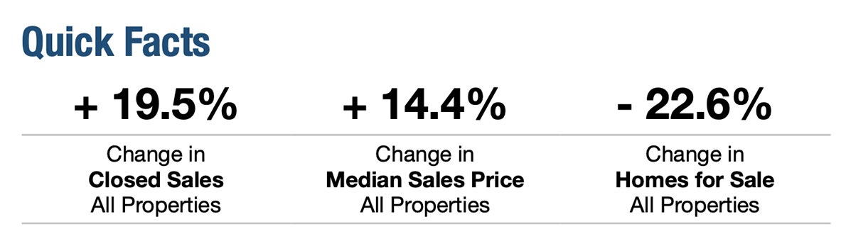 December 2020 Broward Real Estate Quick Facts