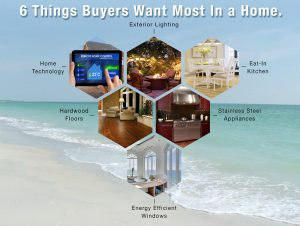 What Buyers Want Most in a Home