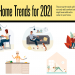 Top Home Trends for 2021